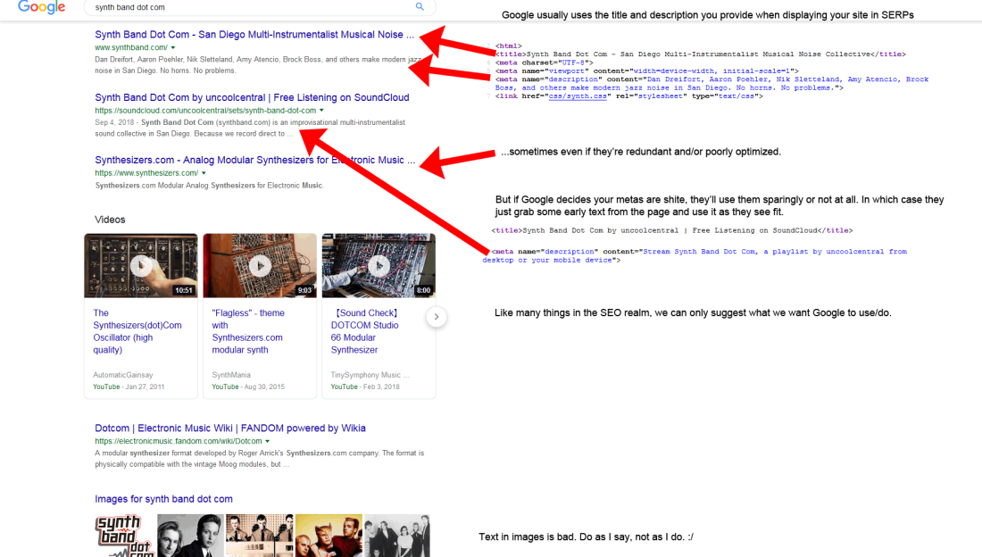 Google SERP title and description use